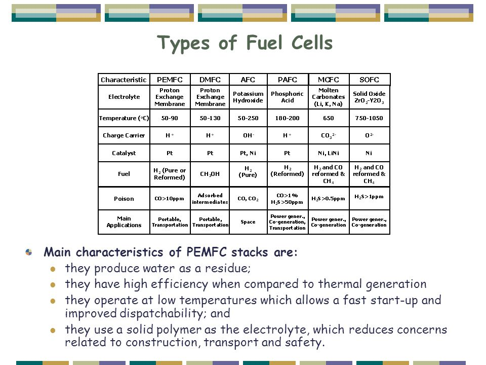 Types of Fuel Cells Main characteristics of PEMFC stacks are: