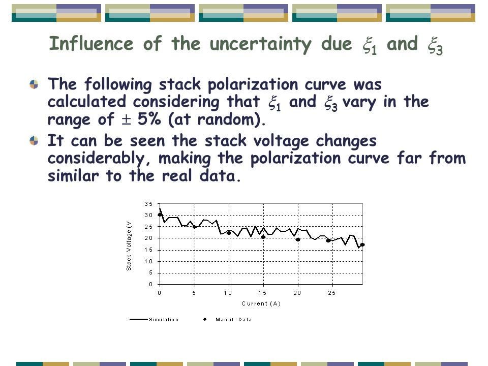 Influence of the uncertainty due x1 and x3