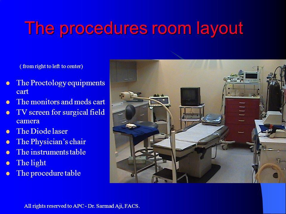 The procedures room layout