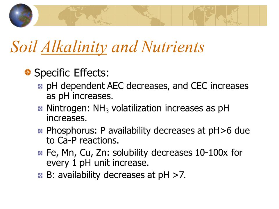 Soil Alkalinity and Nutrients