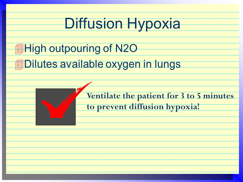 Diffusion Hypoxia High outpouring of N2O