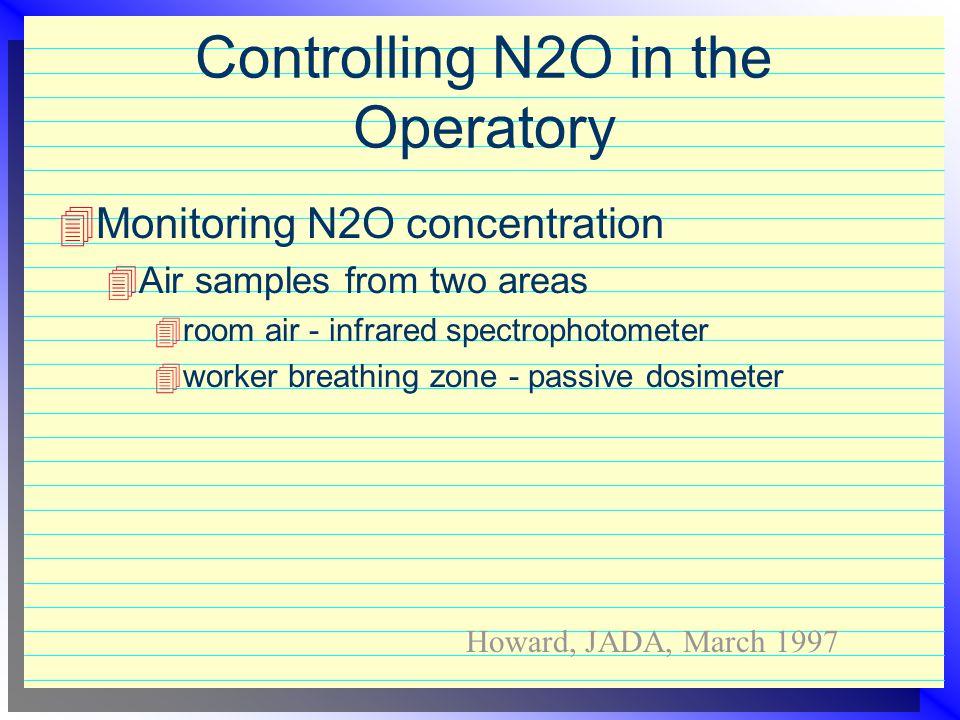 Controlling N2O in the Operatory