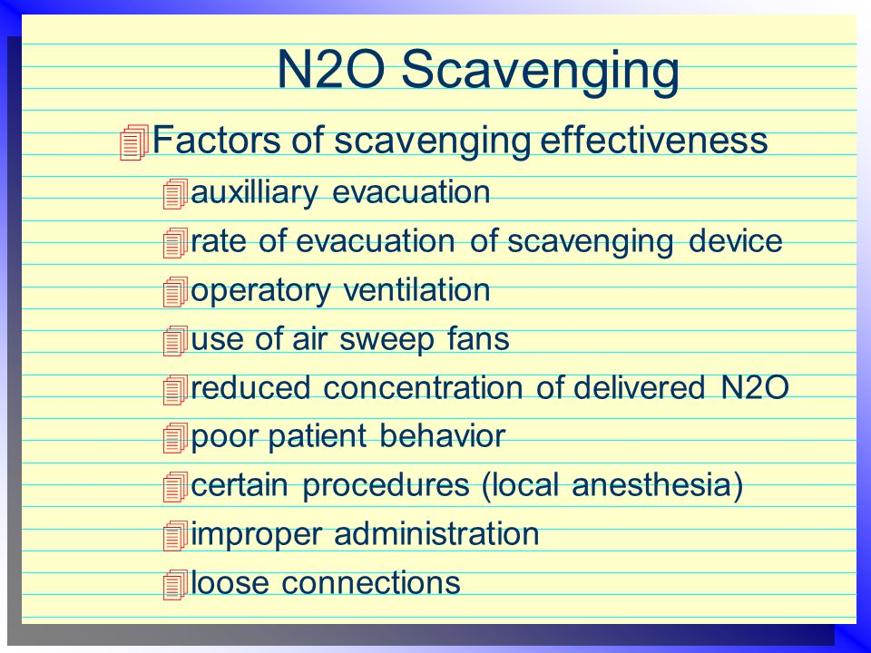 N2O Scavenging Factors of scavenging effectiveness