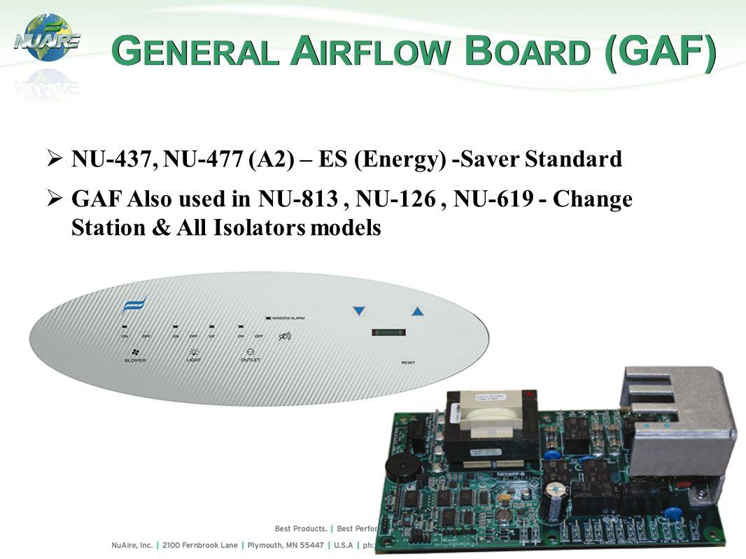 GENERAL AIRFLOW BOARD (GAF)