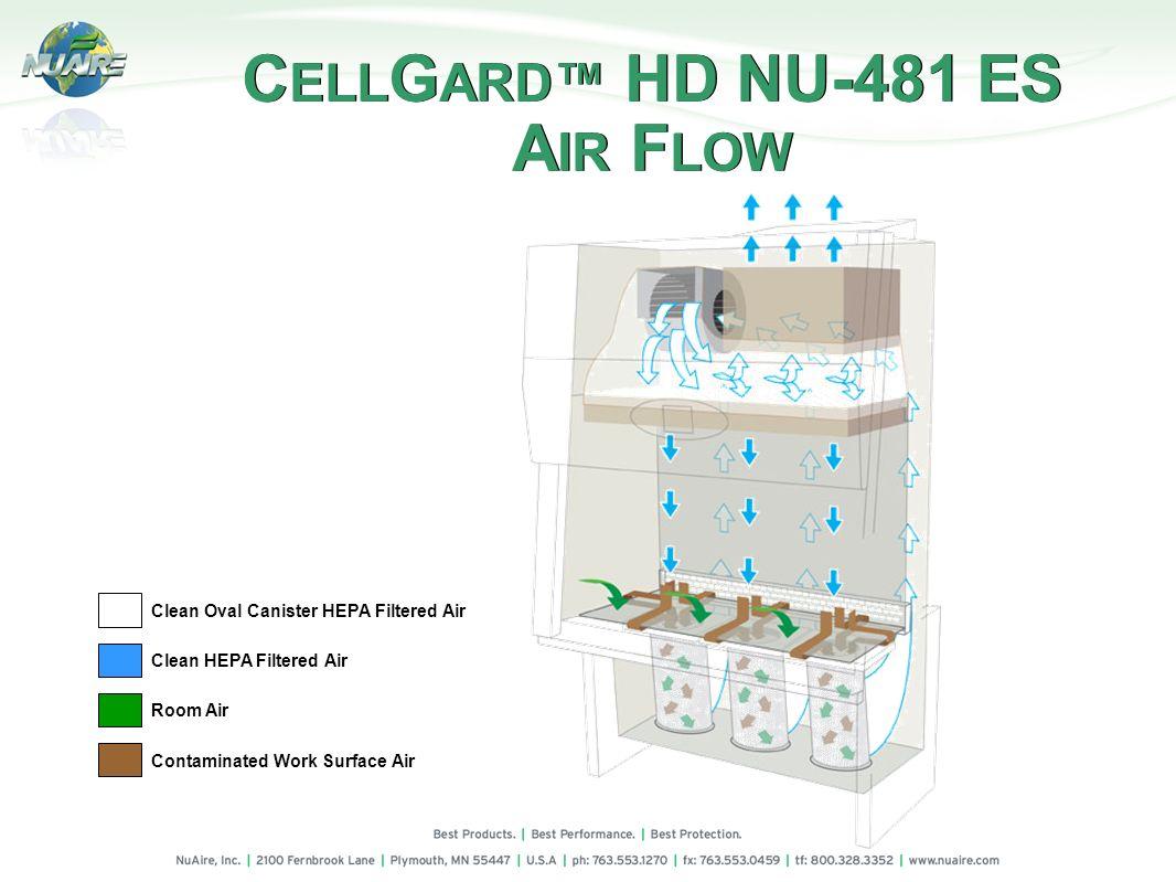 CELLGARD™ HD NU-481 ES AIR FLOW