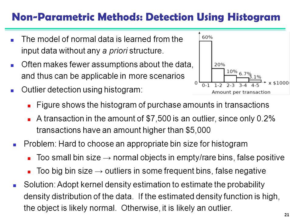 Non-Parametric Methods: Detection Using Histogram