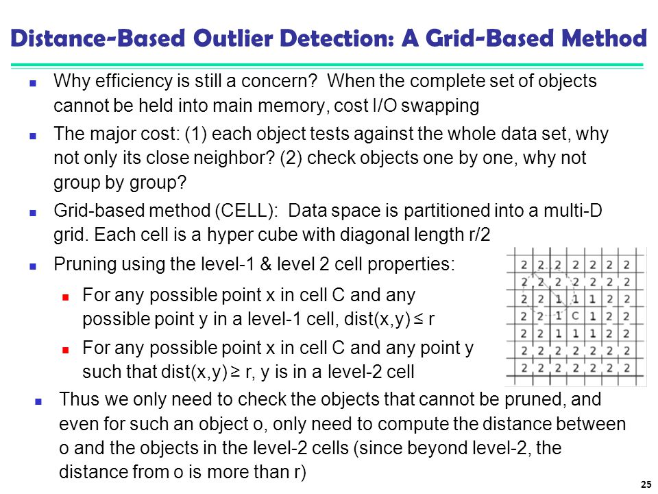 Distance-Based Outlier Detection: A Grid-Based Method