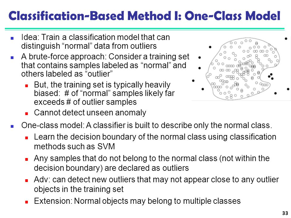 Classification-Based Method I: One-Class Model
