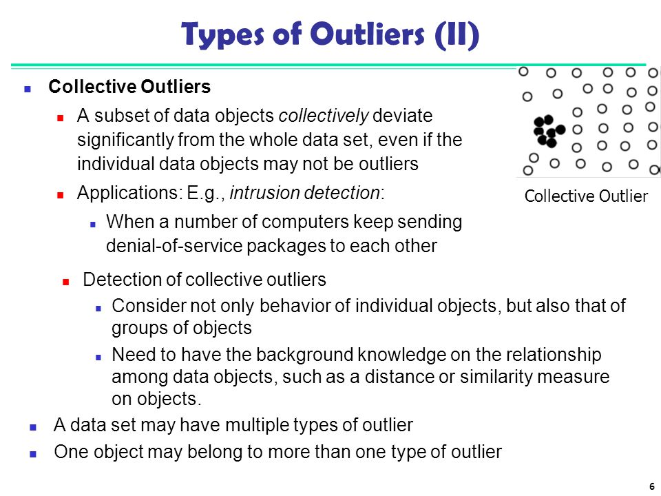 Types of Outliers (II) Collective Outliers