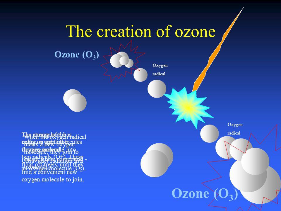 The creation of ozone Ozone (O3)