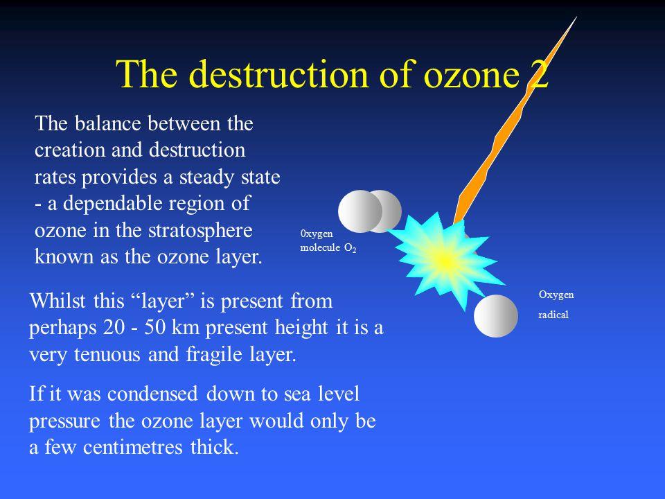 The destruction of ozone 2