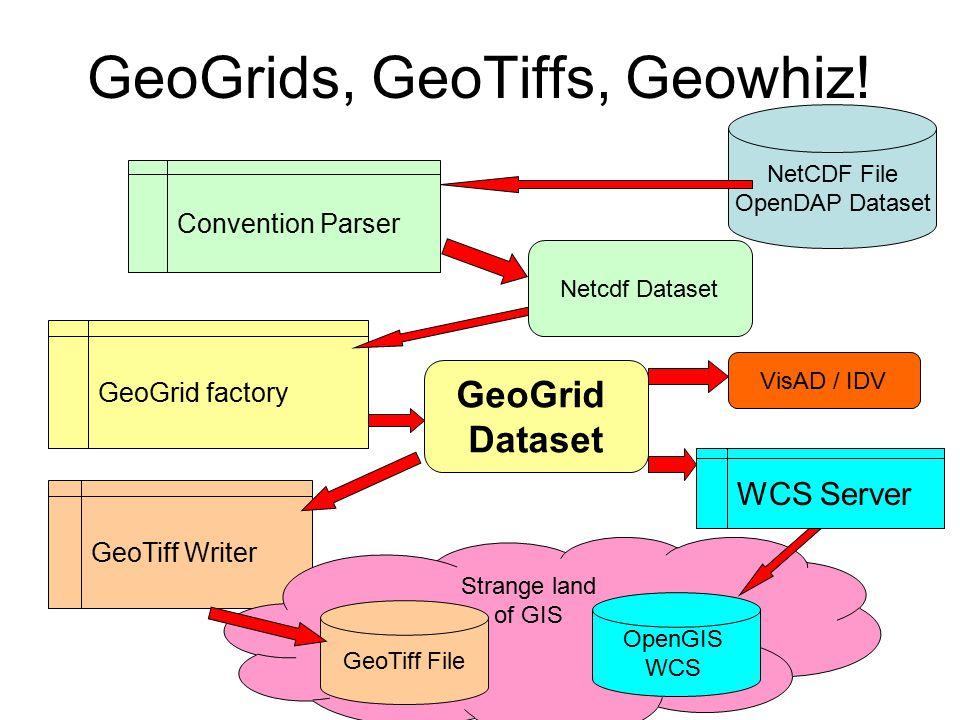 GeoGrids, GeoTiffs, Geowhiz!