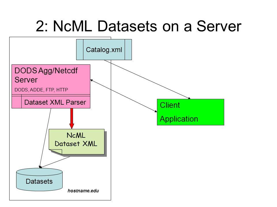2: NcML Datasets on a Server