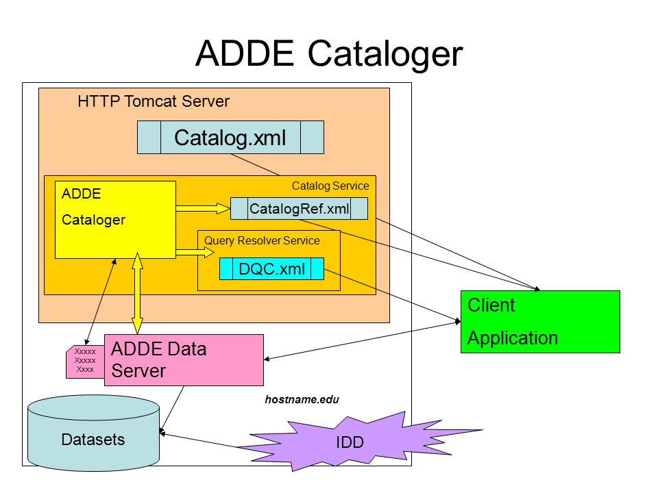 ADDE Cataloger Catalog.xml Client Application ADDE Data Server