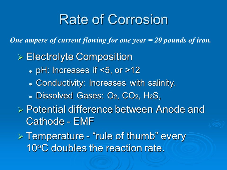 Rate of Corrosion Electrolyte Composition