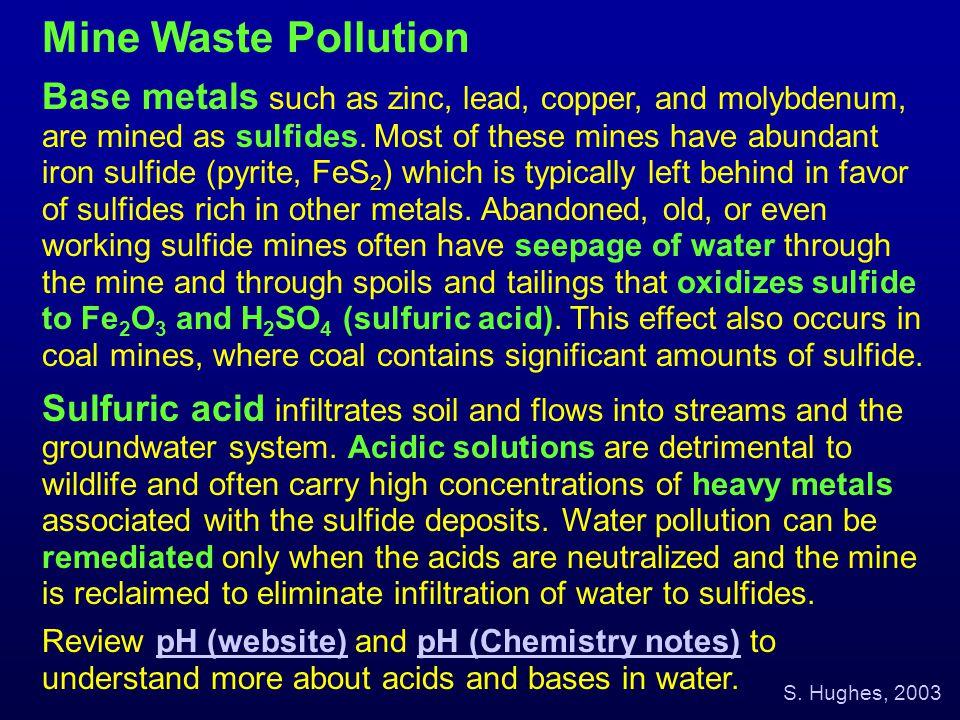 Mine Waste Pollution