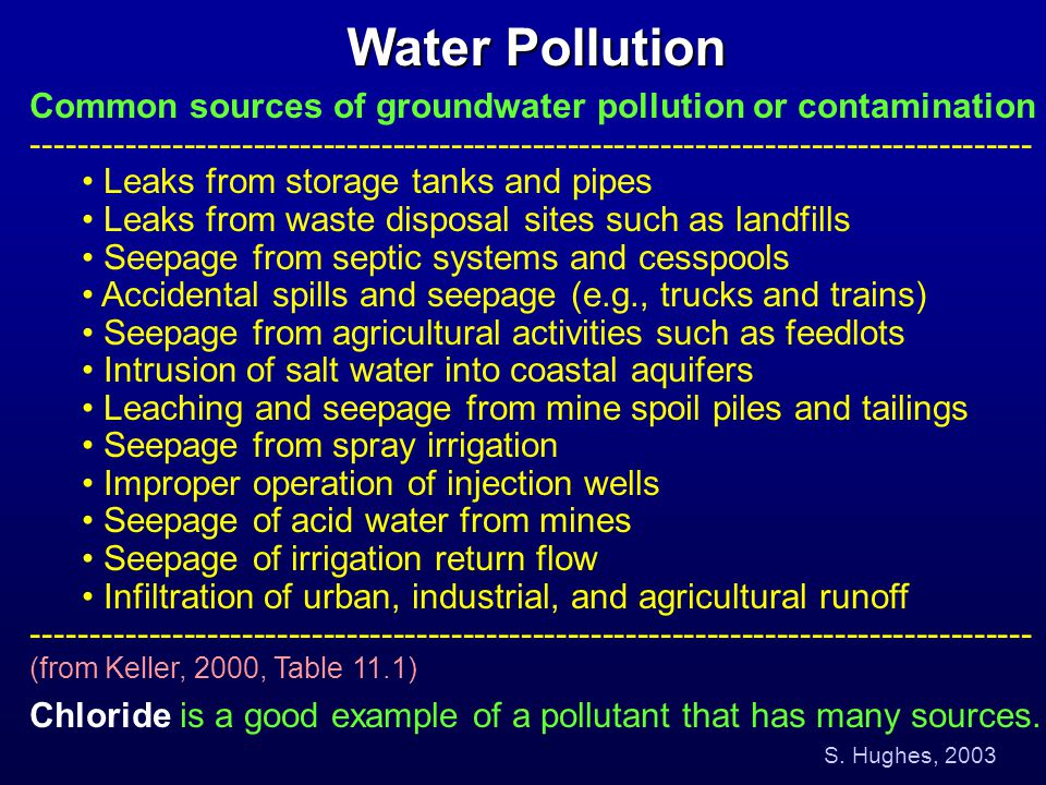 Water Pollution Common sources of groundwater pollution or contamination.