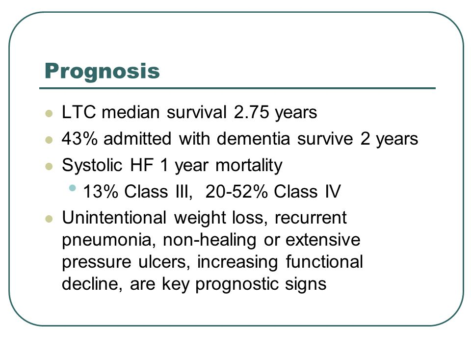 Prognosis LTC median survival 2.75 years