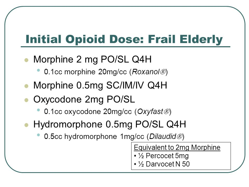 Initial Opioid Dose: Frail Elderly