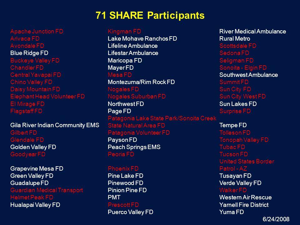 71 SHARE Participants Apache Junction FD Kingman FD