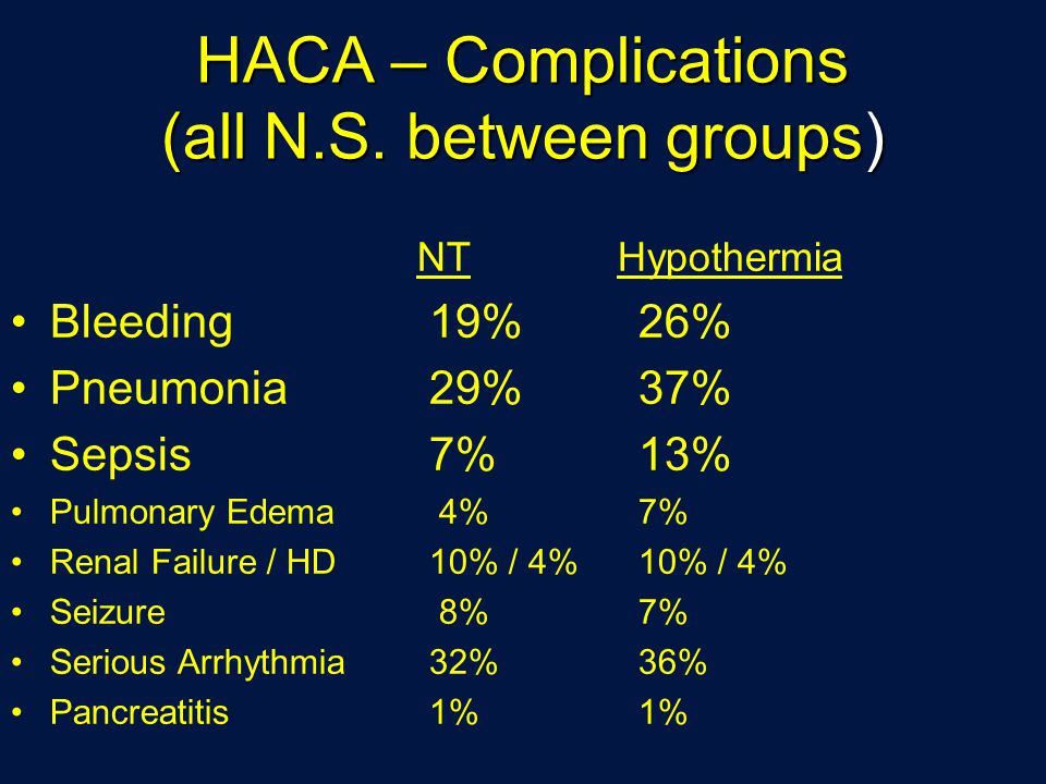 HACA – Complications (all N.S. between groups)