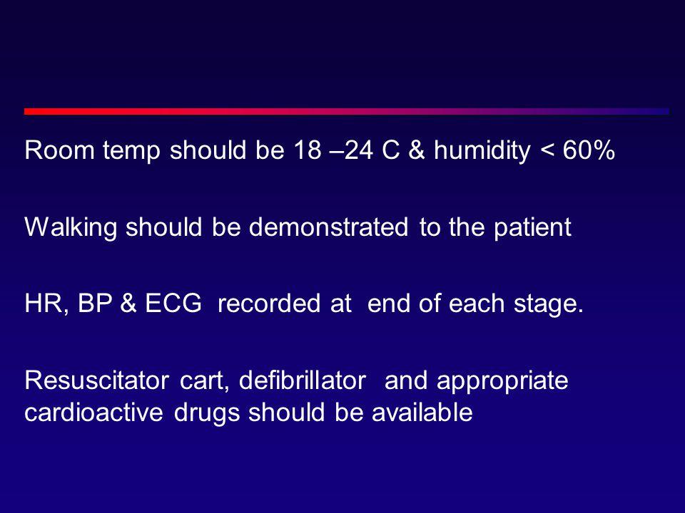 Room temp should be 18 –24 C & humidity < 60%