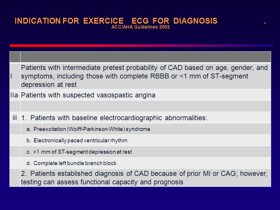 INDICATION FOR EXERCICE ECG FOR DIAGNOSIS . ACC/AHA Guidelines 2002