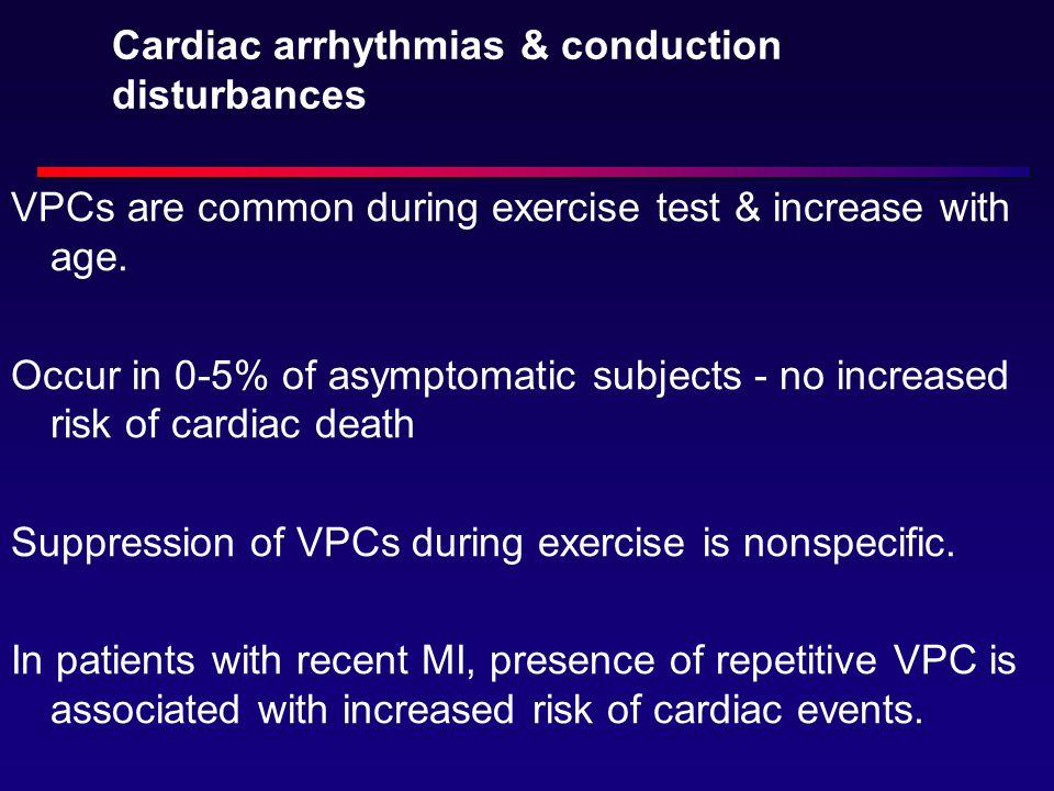 Cardiac arrhythmias & conduction disturbances