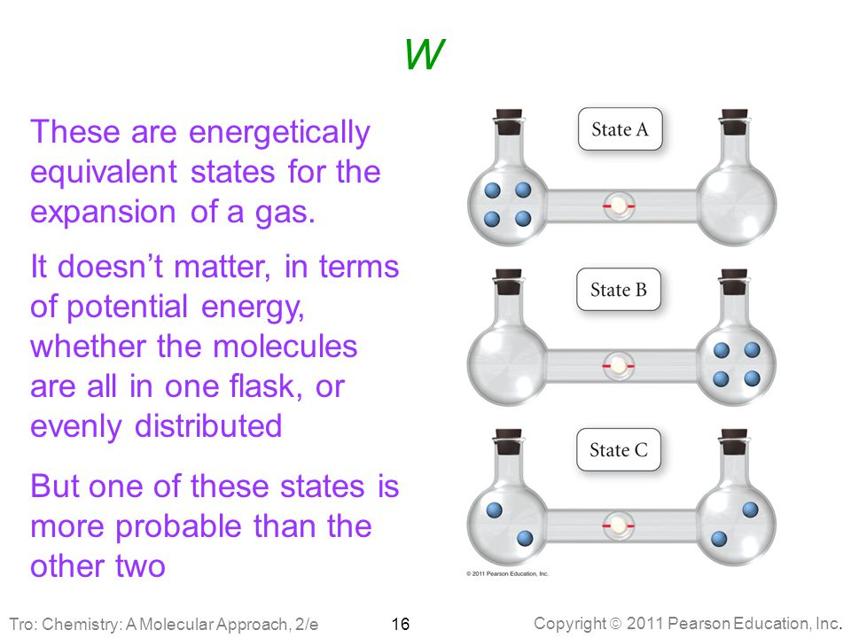W These are energetically equivalent states for the expansion of a gas.
