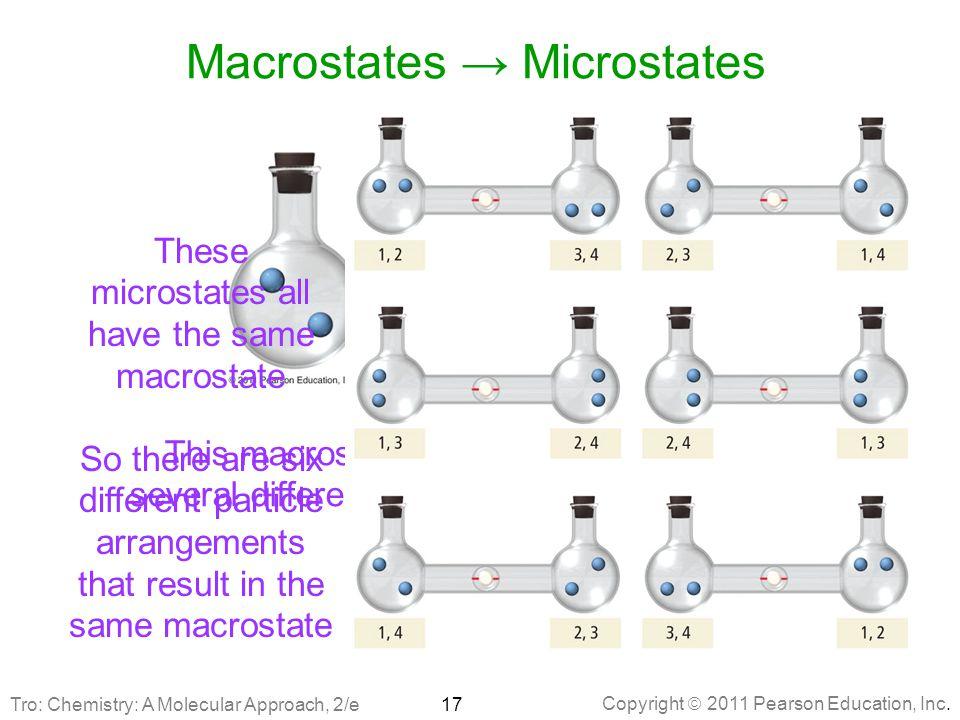 Macrostates → Microstates