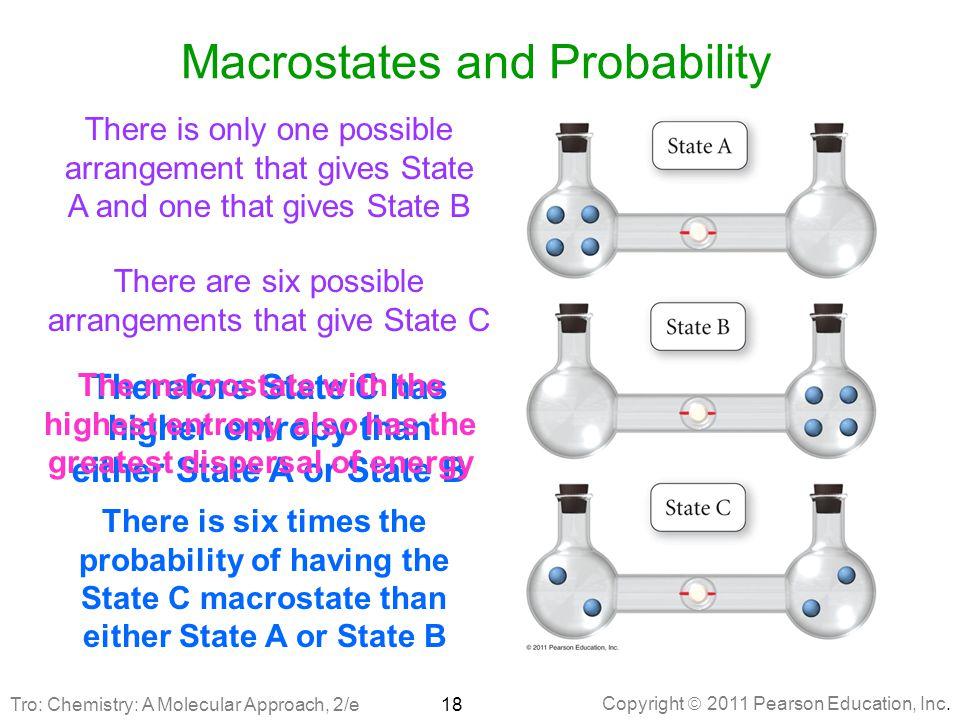 Macrostates and Probability