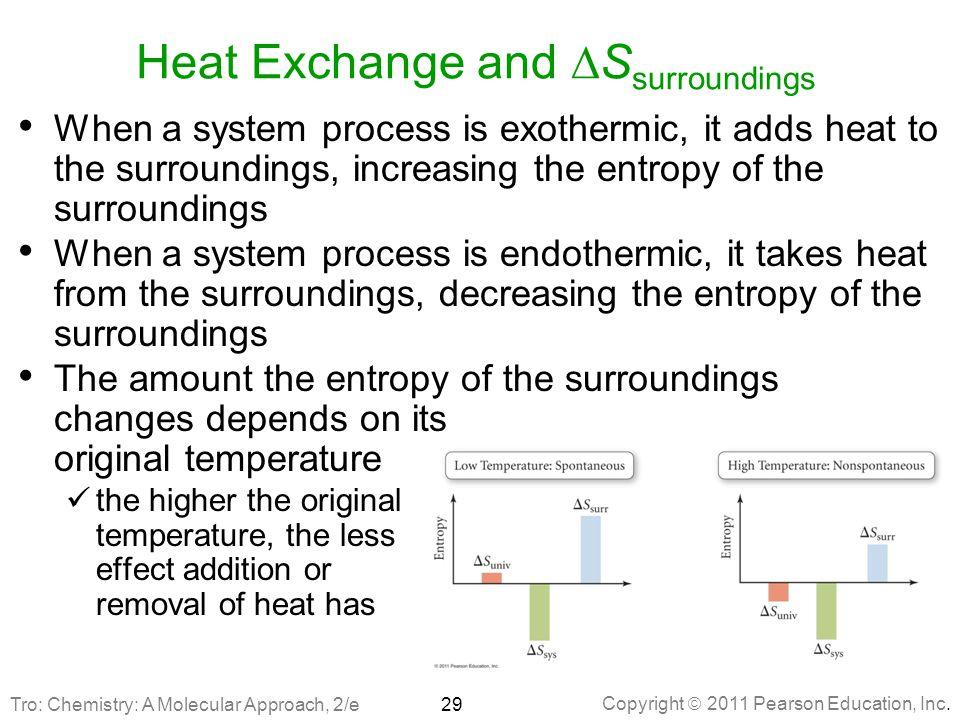 Heat Exchange and DSsurroundings