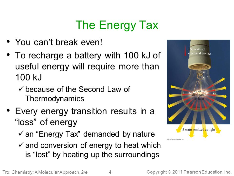 The Energy Tax You can't break even!