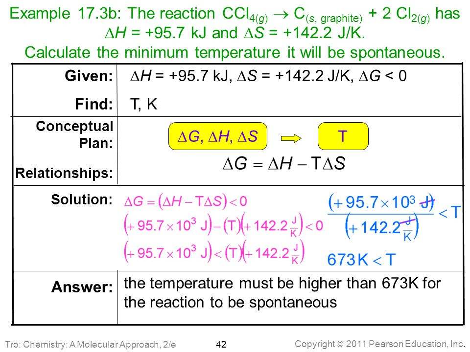 Example 17.3b: The reaction CCl4(g)  C(s, graphite) + 2 Cl2(g) has DH = +95.7 kJ and DS = +142.2 J/K. Calculate the minimum temperature it will be spontaneous.