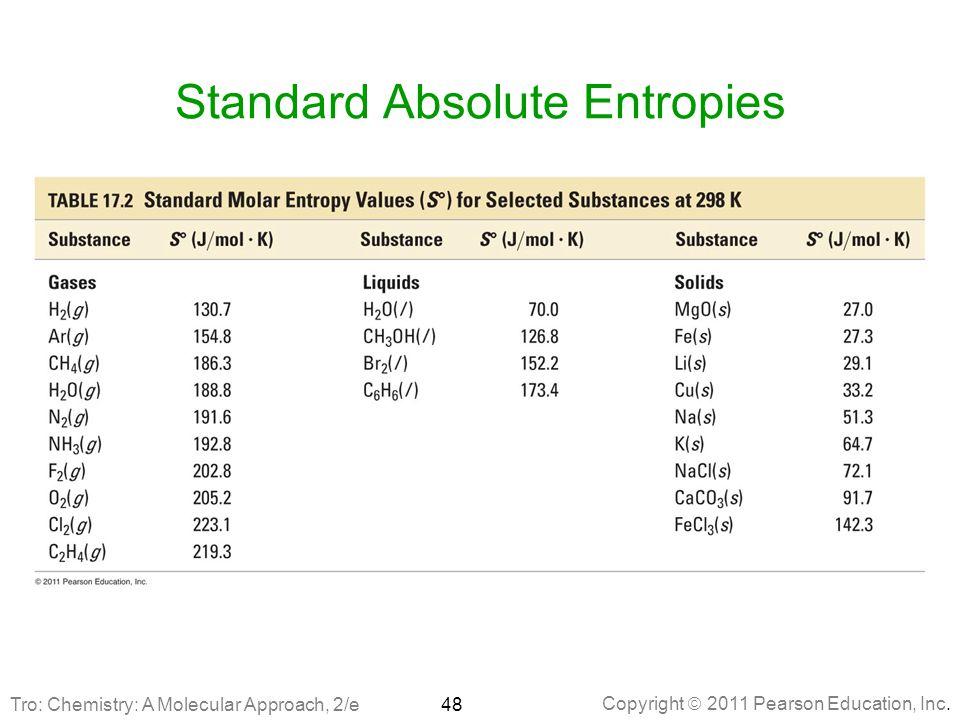 Standard Absolute Entropies