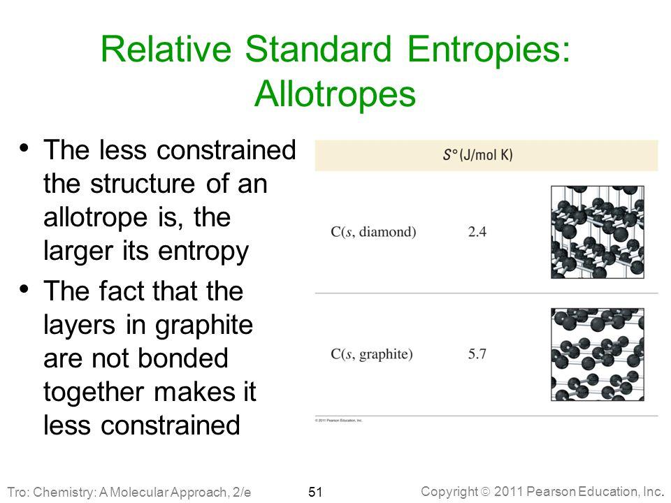 Relative Standard Entropies: Allotropes