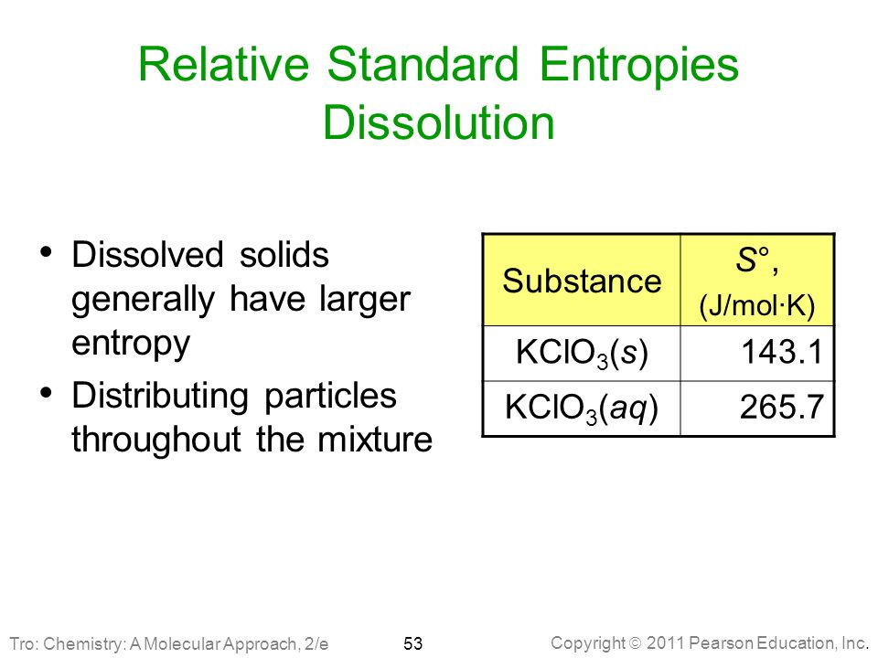 Relative Standard Entropies Dissolution