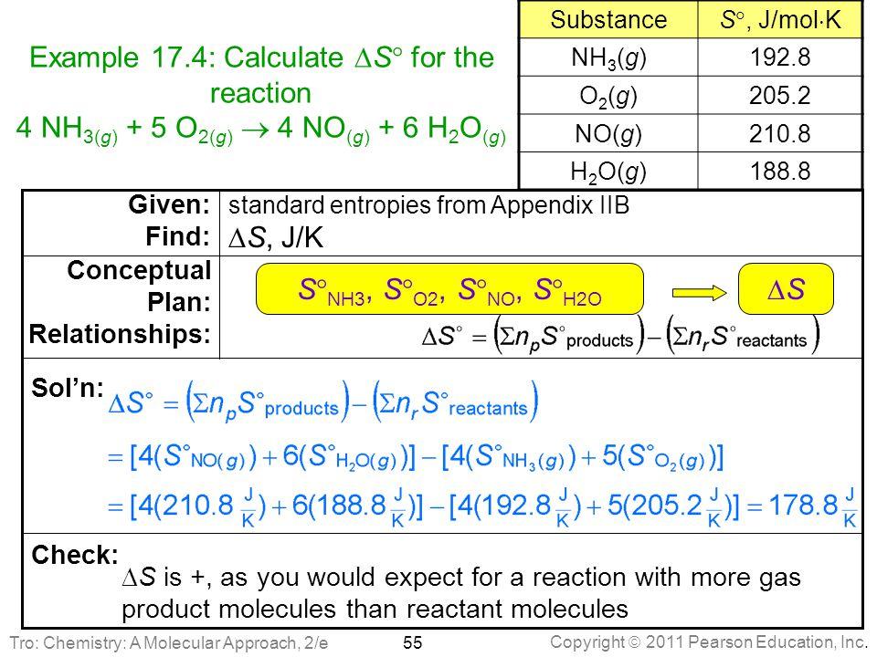 Substance S, J/molK. NH3(g) 192.8. O2(g) 205.2. NO(g) 210.8. H2O(g) 188.8.