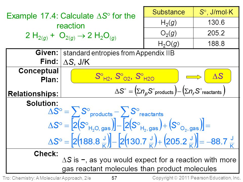 Substance S, J/molK. H2(g) 130.6. O2(g) 205.2. H2O(g) 188.8. Example 17.4: Calculate DS for the reaction 2 H2(g) + O2(g)  2 H2O(g)