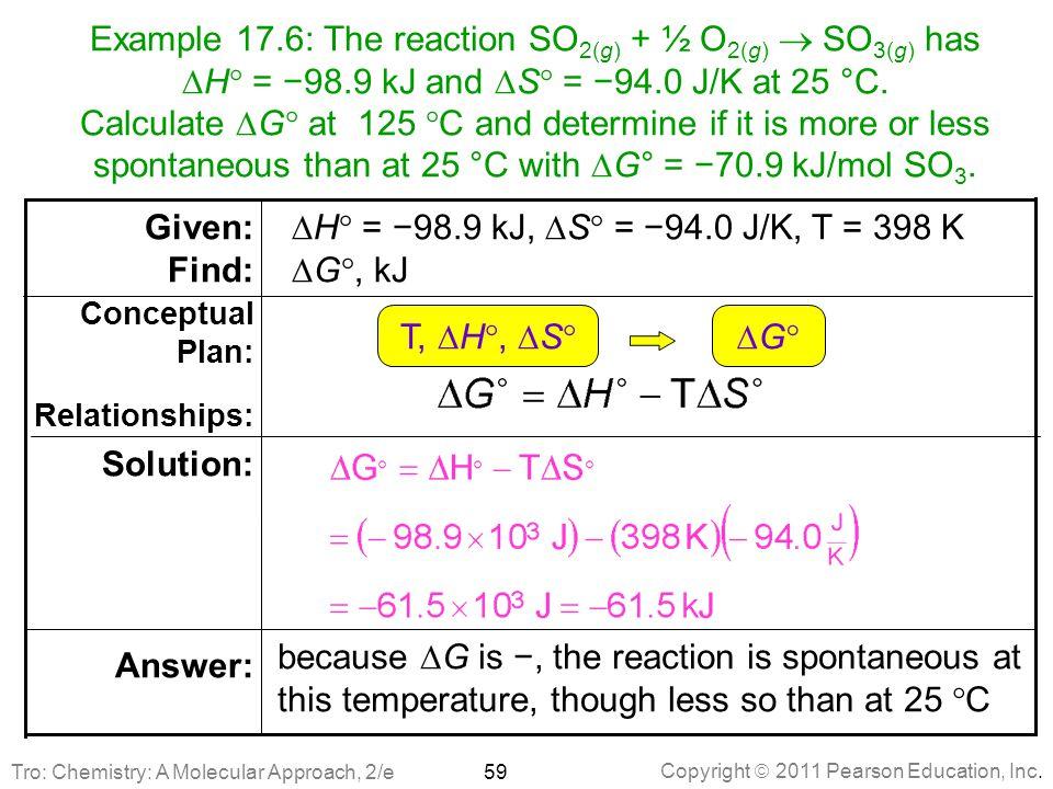 Example 17. 6: The reaction SO2(g) + ½ O2(g)  SO3(g) has DH = −98