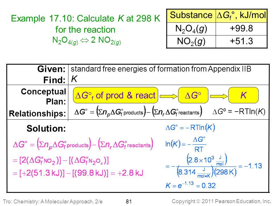 Substance DGf°, kJ/mol N2O4(g) +99.8 NO2(g) +51.3