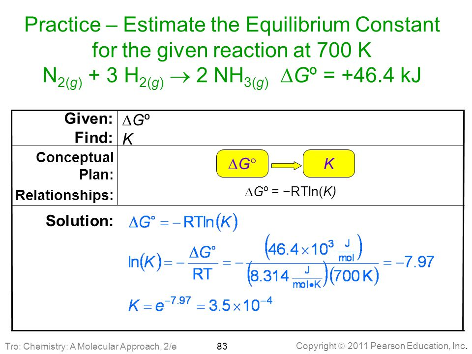 Practice – Estimate the Equilibrium Constant for the given reaction at 700 K N2(g) + 3 H2(g) ® 2 NH3(g) DGº = +46.4 kJ