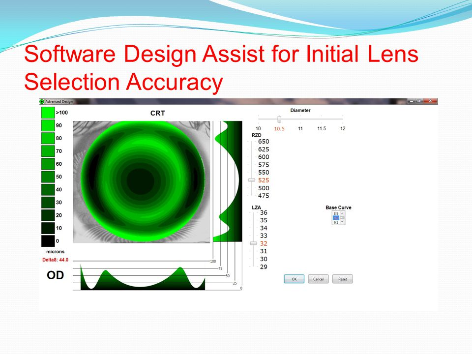 Software Design Assist for Initial Lens Selection Accuracy