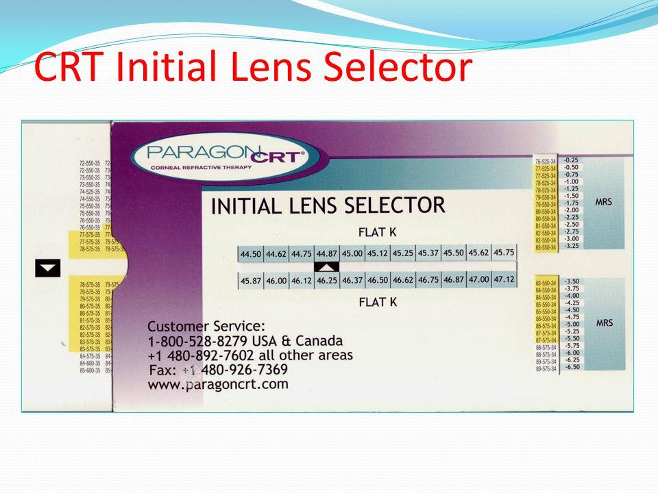 CRT Initial Lens Selector