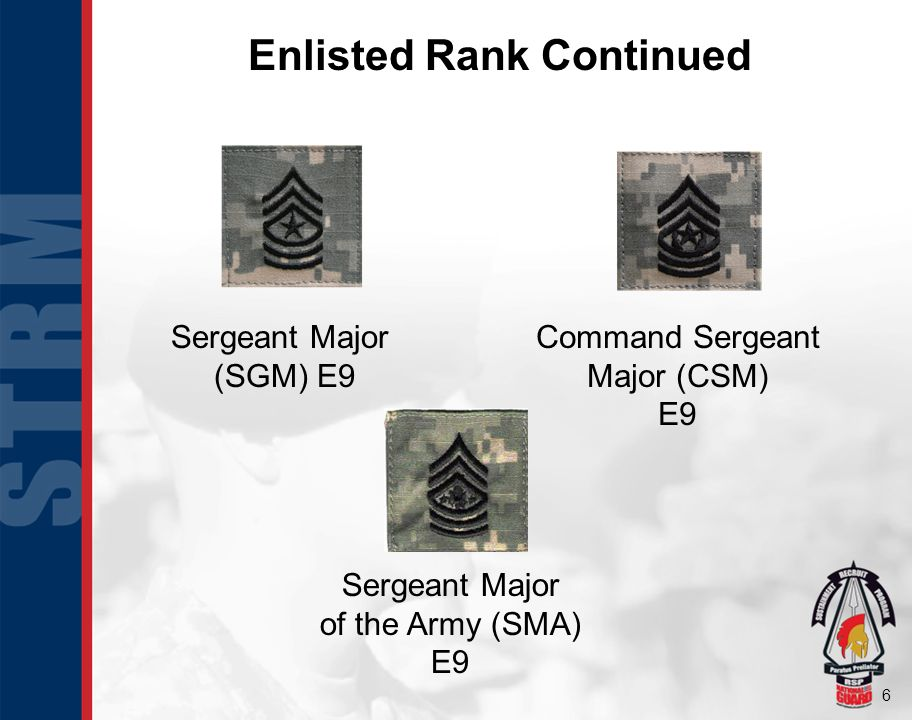 Enlisted Rank Continued