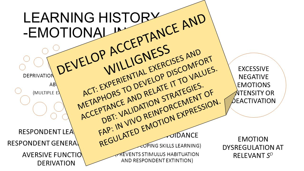 LEARNING HISTORY -EMOTIONAL INSTABILITY-