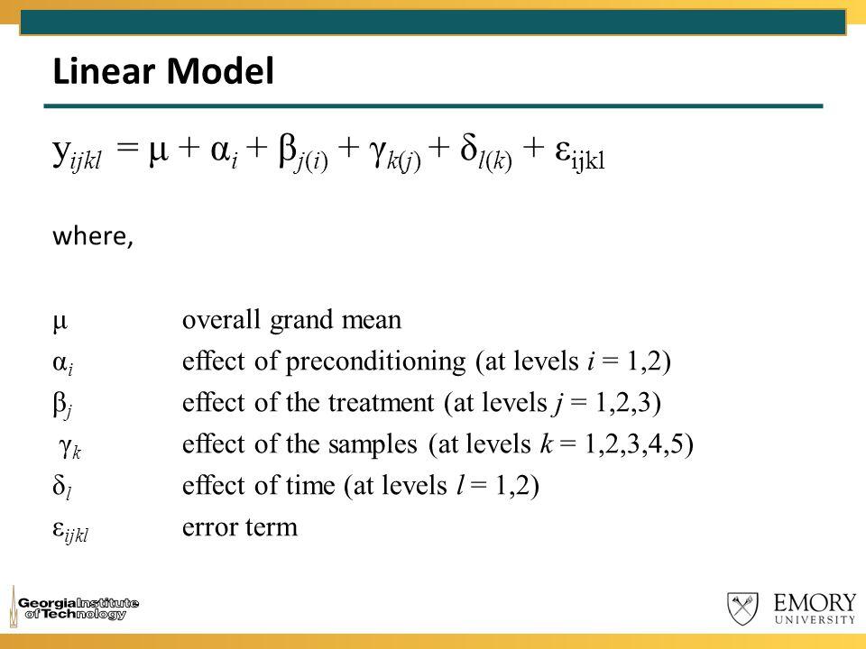 Linear Model yijkl = μ + αi + βj(i) + γk(j) + δl(k) + εijkl where,