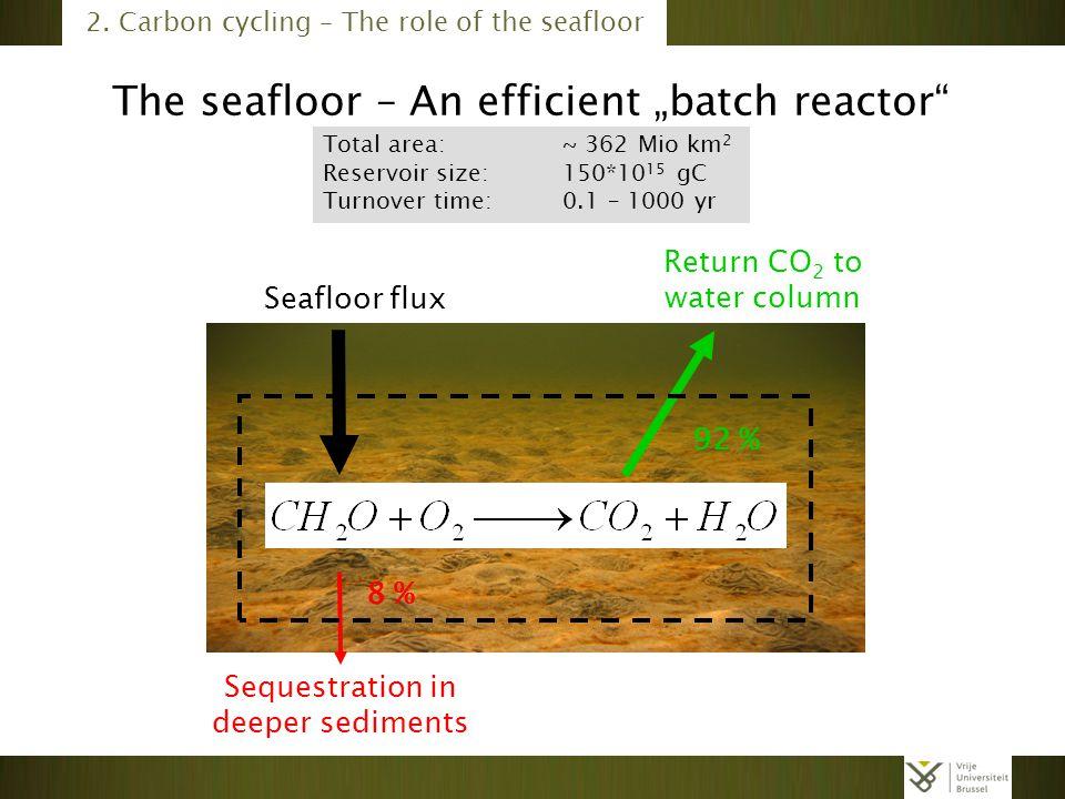 "The seafloor – An efficient ""batch reactor"