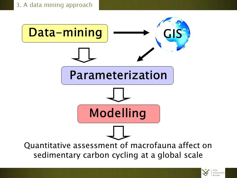 Data-mining GIS Parameterization Modelling
