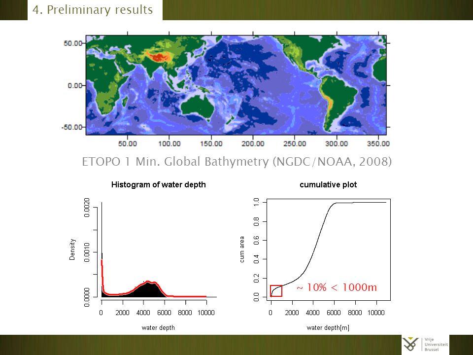 ETOPO 1 Min. Global Bathymetry (NGDC/NOAA, 2008)